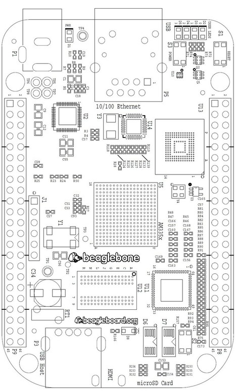 BeagleBone' in Raspberry Pi, Page 3 | Scoop it