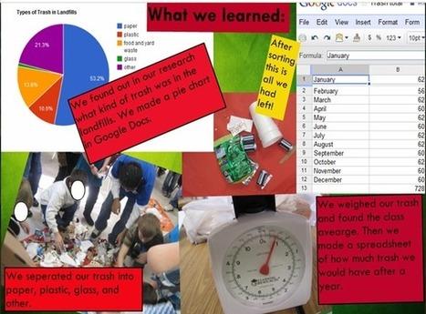 Classroom Magic: Earth Day Goodies | School Gardening Resources | Scoop.it