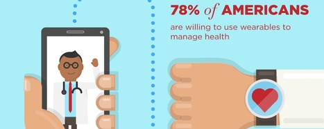 Do Patients Rely on Mobile Healthcare Apps More Than Their Doctors? | Marketing & Hôpital | Scoop.it