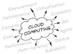enterprise adoption of cloud services grows but challenges remain   Orange Business Services   Industrie 4.0   Scoop.it