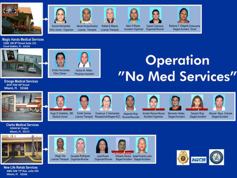 Nearly Two Dozen People Arrested For InsuranceFraud - CBS Miami | BloodandButter | Scoop.it