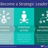 Executive effectiveness