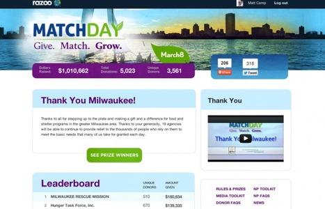 Crowdfunding Platform for Nonprofits Razoo Hits $100M Raised | Crowdfunding for NonProfits | Scoop.it