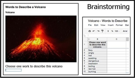 4 New Ways to Use a Google Docs Forms with Students | School Libraries Evolve | Scoop.it