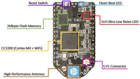 WiPy Wi-Fi Board for IoT Runs MicroPython on Texas Instruments CC3200 (Crowdfunding) | Embedded Systems News | Scoop.it