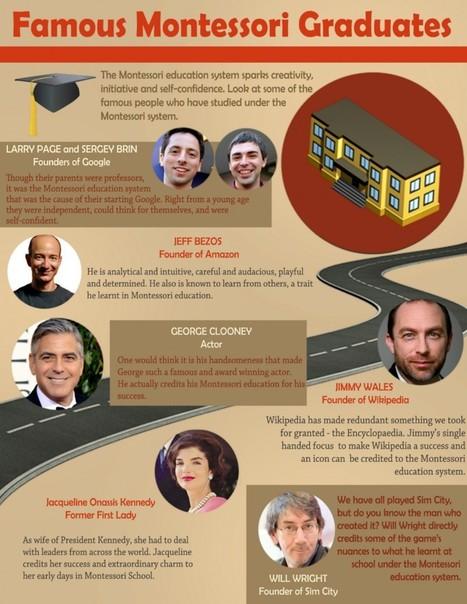 Famous Montessori Graduates | We Need Montessori | Scoop.it