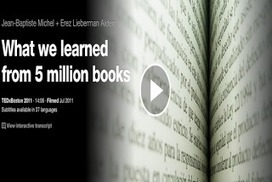 Must Watch TED Talks on The Power of Reading Books | Information for Librarians | Scoop.it