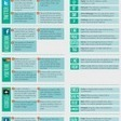 The Small Business Social Media Cheat Sheet | Social Media Headlines | Scoop.it