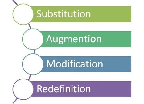 Le Numérique à l'école : comment intégrer une pédagogie numérique en contexte scolaire | Technologie et éducation | Scoop.it
