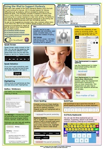 Using the Ipad to Support Dyslexia | Mobile learning for students and teachers | Scoop.it