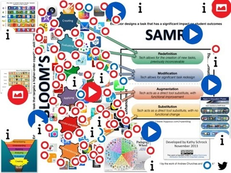 One to World iPads using Bloom's and SAMR by Dion Norman | iPads in the Elementary Library | Scoop.it
