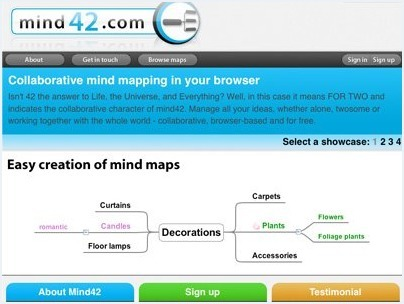 8 Great Mind Mapping Tools For Effective Brainstorming | Frankly EdTech | Scoop.it