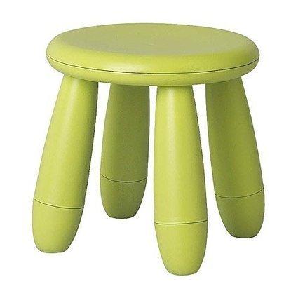 Ikea In Kids Furniture Reviews Scoopit