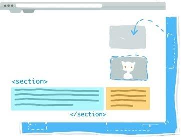 Mozilla Webmaker | Edtech for Schools | Scoop.it