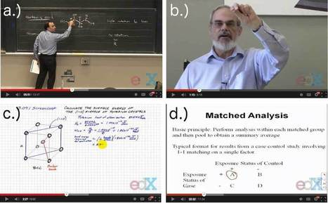 Recomendaciones para el uso de videos en e-learning | E-learning del futuro | Scoop.it