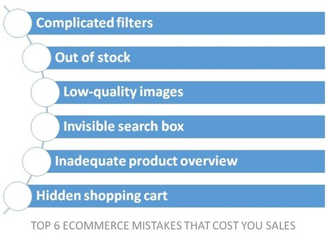 Top 6 eCommerce Mistakes That Cost You Sales | Ecommerce Highlights | Scoop.it