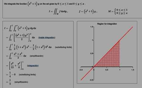 Double Integral Calculator - Mathway | Problem