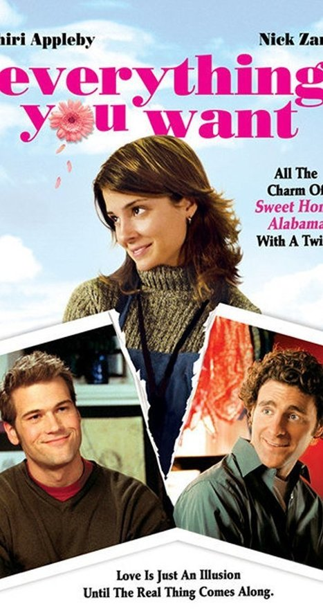 The 143 I Love You 3gp Movie Downloadgolkes