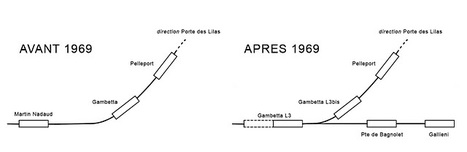 PARIS UNPLUGGED: 1969 - Gambetta: La disparition de Martin Nadaud | Histoire des Transports | Scoop.it