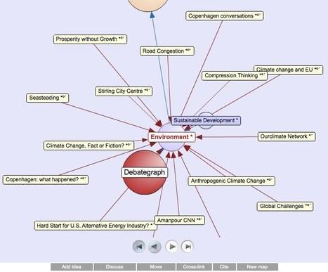 DebateGraph | Innovación,Tecnología y Redes sociales | Scoop.it
