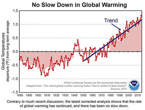 No Pause in Global Warming   Science&Nature   Scoop.it