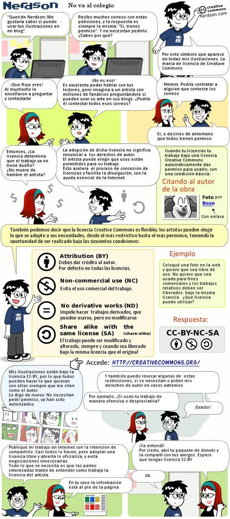 ¿Cómo funciona una licencia Creative Commons? | Legal e-Digital | TIC JSL | Scoop.it