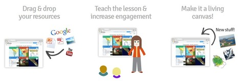 Edcanvas - The one place for teachers to create and deliver lessons digitally | Digital Presentations in Education | Scoop.it