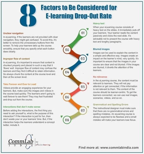 8 Tips to Reduce Dropout Rates in E-learning – An Infographic | Library Media Skills K-12 | Scoop.it