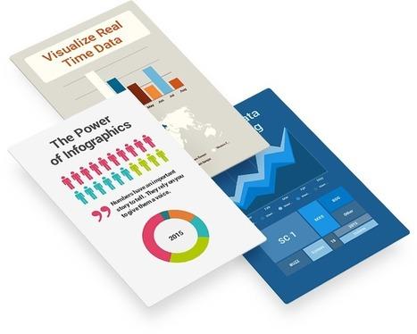 Create online charts & infographics   infogr.am   Greek Education   Scoop.it
