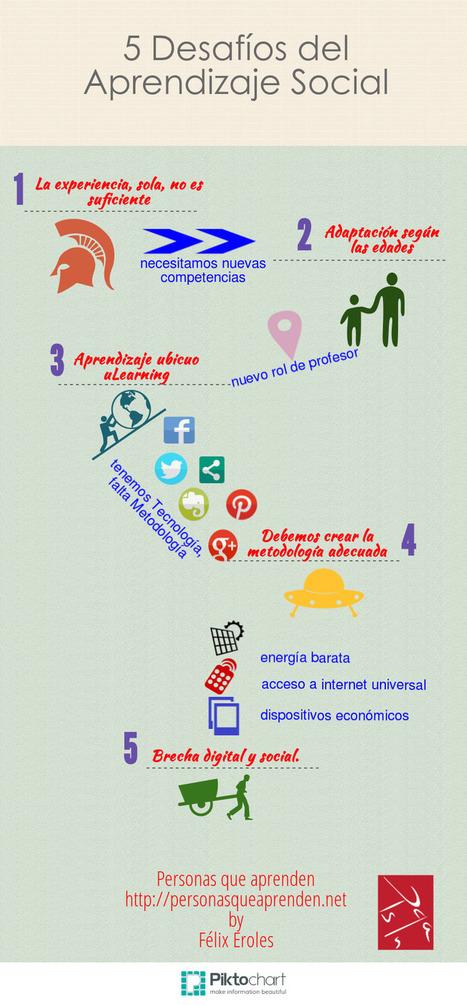 Cinco desafíos del aprendizaje social   social learning   Scoop.it