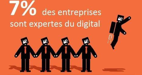 Transformation digitale : peu d'entreprises ont véritablement sauté le pas | L'Atelier : Accelerating Business | JP revues | Scoop.it