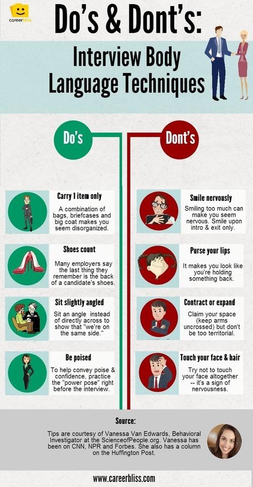 body language tips for job interviews  u2014 infographic