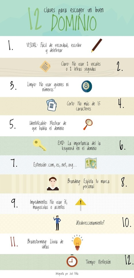 12 claves para escoger un buen dominio. La guía definitiva. | #SocialMedia, #SEO, #Tecnología & más! | Scoop.it