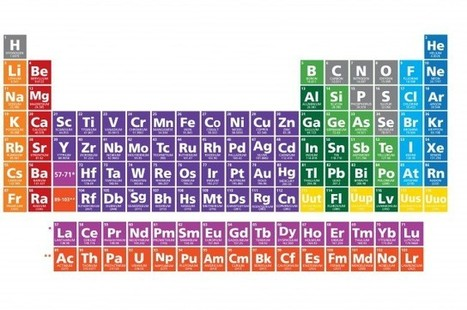 Periodic Table's 7th Row Completed With Discovery Of Four New Elements | Physics | Scoop.it