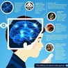 Video Games Psychology and Perception