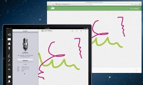 MightyMeeting. Outil de presentation en ligne et de vidéoconference | CDI Improving quality | Scoop.it