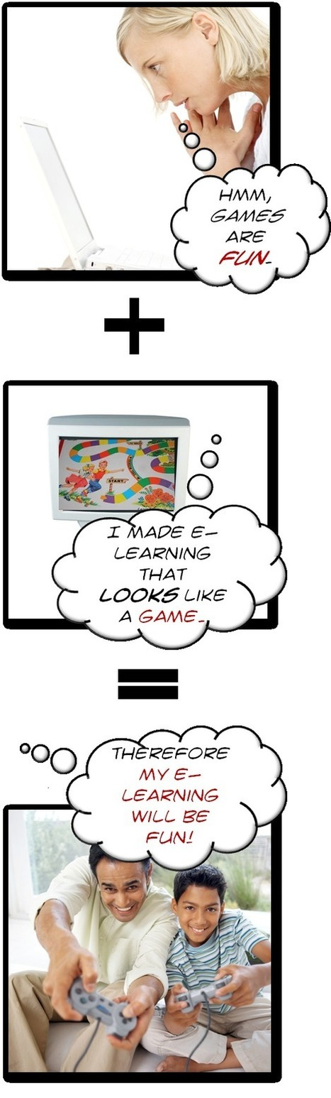 e-Learning | Usable Learning | The e-learning 2.0 | Scoop.it