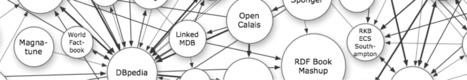 Linked Data: Best Thing to Happen to Semantic Web | MarkLogic | MarkLogic - Enterprise NoSQL Database | Scoop.it