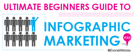 Ultimate Beginner's Guide To Infographic Marketing | Visual Content Strategy | Scoop.it