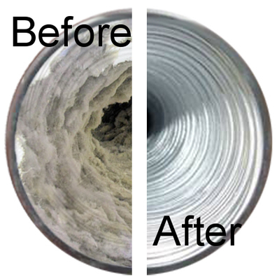 Starting a Dryer Vent Cleaning Company – Sample Business Plan Template