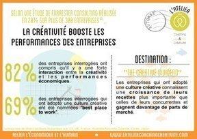 Tweet from @CoachingetCrea | Coaching & Creativity | Scoop.it