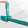 Best roots blower manufacturers