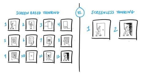 Back Pocket Apps: Let's Reconsider the Wireframe   A design journey   Scoop.it