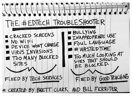 "Great Graphic: ""The Ed Tech Troubleshooter"" 