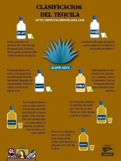 Clasificación del tequila: Infografía | La Miscelánea | Scoop.it