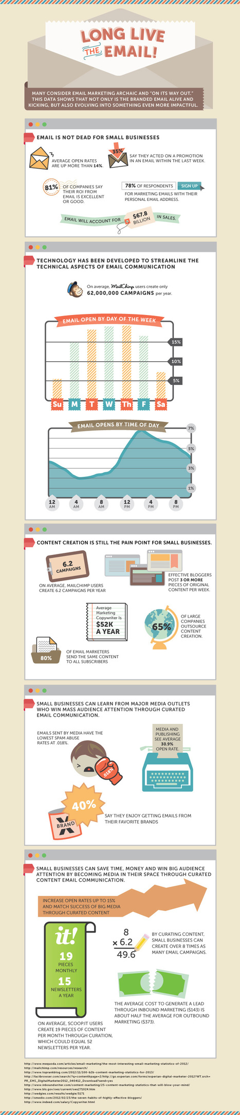 Why Email Is Still Alive [Infographic] - SocialTimes | All-in-One Social Media News | Scoop.it