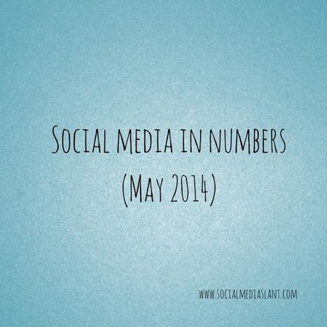 Social media in numbers (May 2014) | Social media - news et Stratégies | Scoop.it
