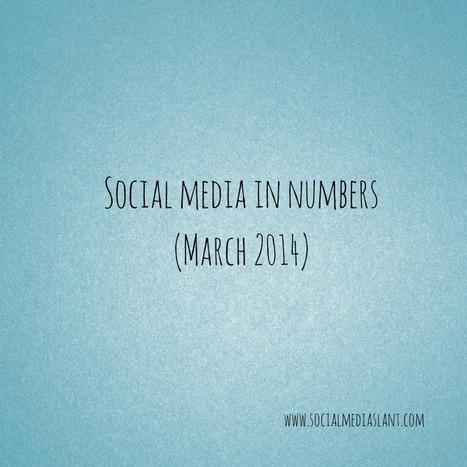 Social media in numbers (March 2014)   Social Media   Scoop.it