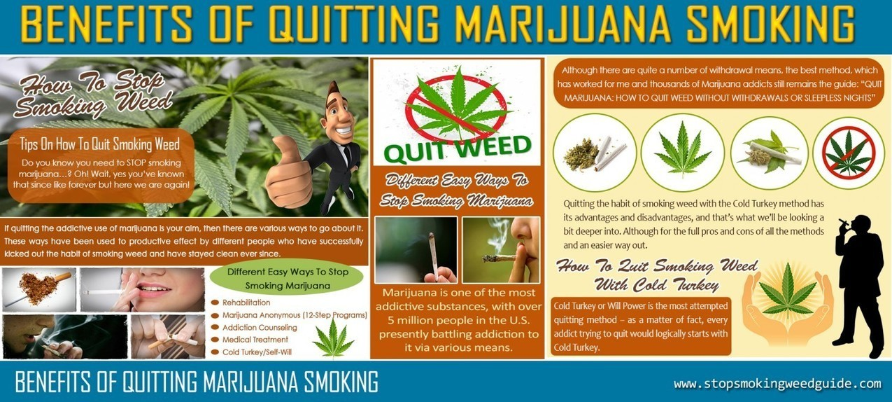 Best Way To Quit Smoking Marijuana