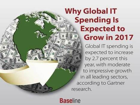 Gartner's IT Spending Forecast Predicts Growth | digitalNow | Scoop.it